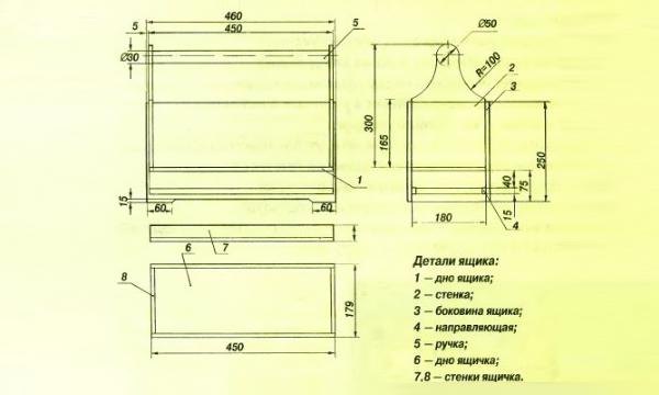 Мастер-класс по изготовлению почтового ящика