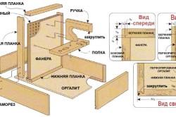 Сборка ящика для инструментов