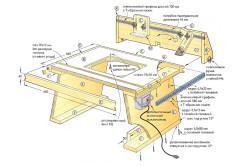 Схема изготовления фрезерного стола