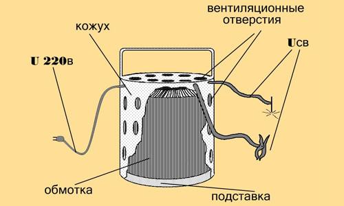 Схема устройства электронного ЛАТРа