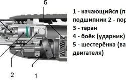 Схема основных деталей перфоратора