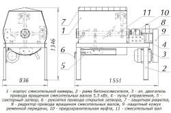 Схема бетономешалки с принудительным принципом работы