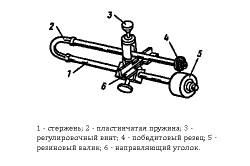 Схема ручного пружинного плиткореза