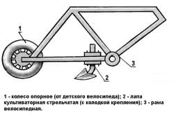 Схема устройства самодельного культиватора из детского велосипеда