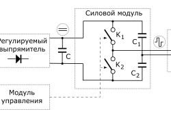 Блок схема инвертора
