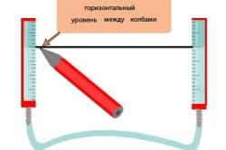 Схема использования водяного уровня