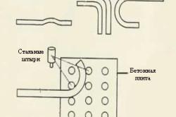 Схема гибки простого ручного трубогиба