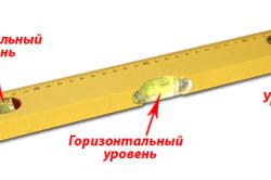Схема пузырького строительного уровня