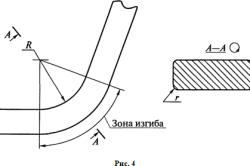 Схема изгиба трубы