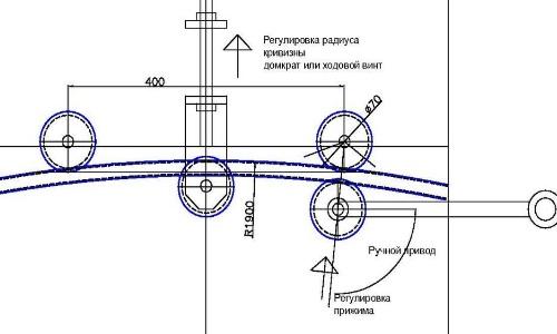 Принципиальная схема трубогиба для профильной трубы своими руками