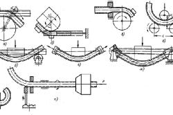 Способы холодной гибки труб