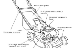 Основные элементы конструкции газонокосилки