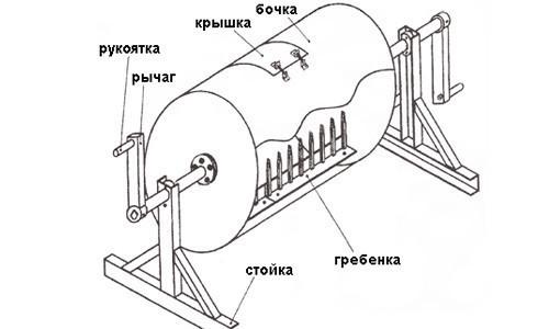 Устройство бетономешалки из бочки