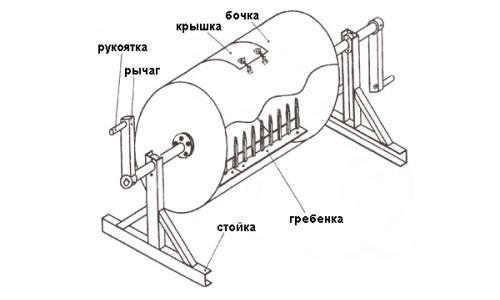 Схема ручной бетономешалки