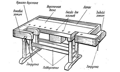 Схема слесарного верстака