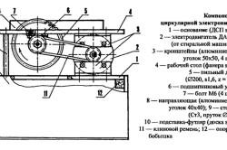 Схема компоновки стационарной циркулярной пилы