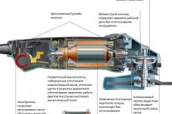 Схема устройства болгарки изнутри