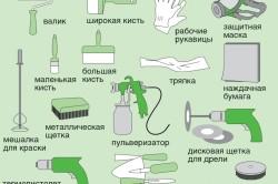 Инструменты для покраски стен