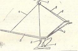 Способ определения центра тяжести плуга