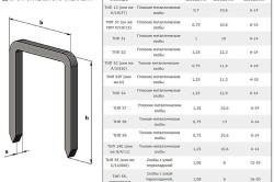 Типы скоб для строительных степлеров
