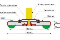 Схема самодельной газонокосилки из пылесоса