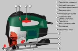 Конструкция электролобзика