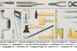 Инструменты для сооружения ленточной пилы