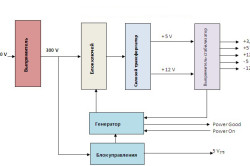 Схема блока входного выпрямителя
