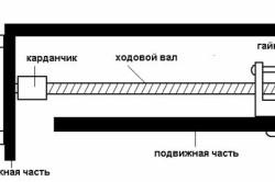 Схема привода фрезера с ЧПУ