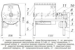 Схема устройства бетоносмесителя принудительного действия