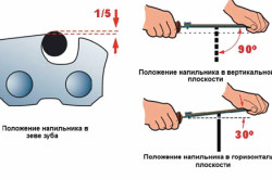 Схема заточки цепи напильником