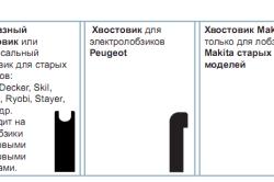 Типы хвостовиков пилок