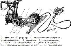 Схема болгарки из бензопилы