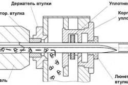 Схема станка для сверления