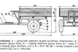 Схема прицепа для мотоблока