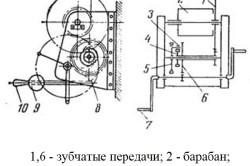 Схема лебедки с ручным приводом