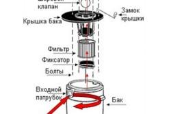 Схема сборки строительного пылесоса