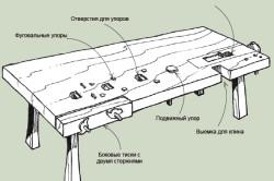 Конструкция фуговального стола