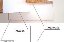 Схема соединения стойки
