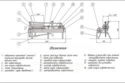 Схема гидравлического дровокола