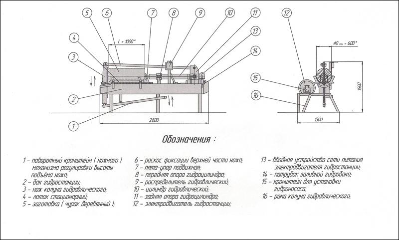 Как сделать гидравлический дровокол своими руками фото