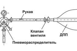 Схема простого пневматического домкрата из трубы
