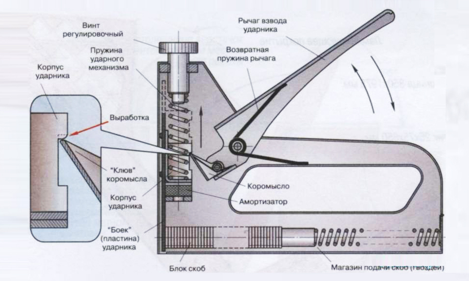 Как разобрать и почистить реле давления РДМ-5 - Мужик в ...