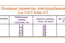 Таблица основных параметров электрорубанков