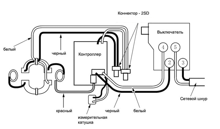pdf Screen Plays: How 25