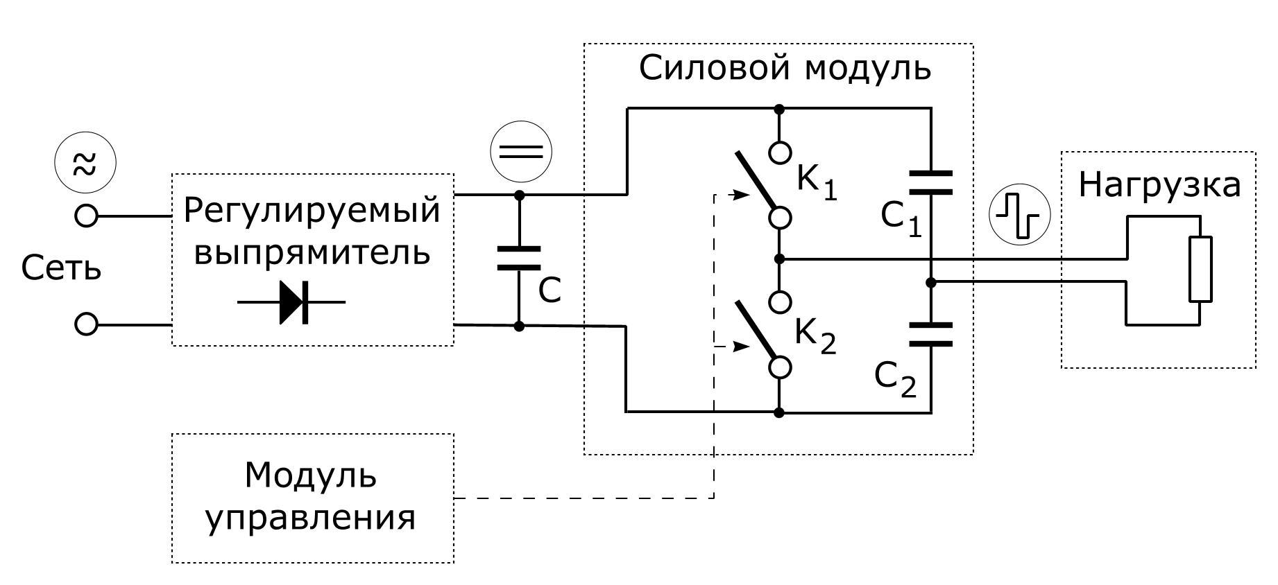 Принцип работы инверторного сварочного аппарата схема