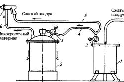 Схема соединения краскораспылительной аппаратуры