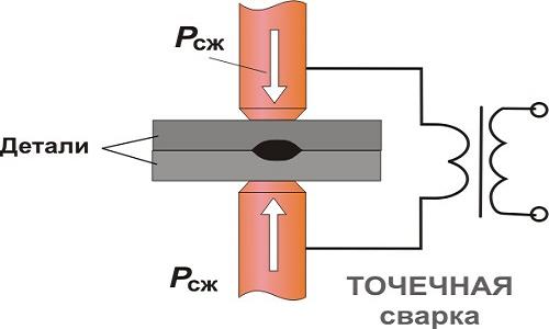 Схема самодельной точечной сварки
