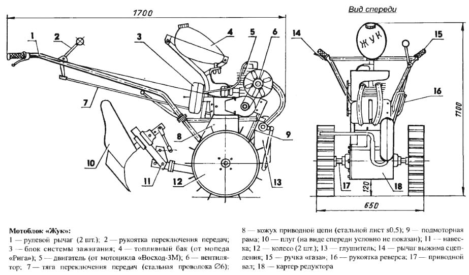 схема проводка зубр мотоцикла