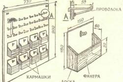 Схема места для инструментов и деталей
